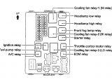 2006 Nissan Altima Headlight Wiring Diagram 97 Altima Fuse Diagram Wiring Schematic Diagram Www