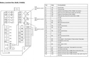 2006 Nissan Altima Wiring Diagram Diagram Furthermore 2006 Nissan Frontier Tail Light Fuse Also Nissan