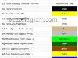 2007 Chevy Silverado Wiring Diagram Silverado Radio Wiring Diagram Wiring Diagram Article Review