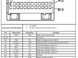 2008 Chevy Impala Radio Wiring Diagram Wiring Diagram 05 Chevy Impala Wiring Diagram Info