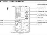 2010 Nissan Altima Wiring Diagram 2010 Nissan Altima Fuse Diagram Wiring Diagram Perfomance