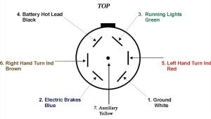 2011 Gmc Sierra Trailer Wiring Diagram Trailer Wiring Diagram Chevy Silverado Wiring Diagram Blog