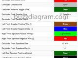 2012 Nissan Frontier Stereo Wiring Diagram Nissan Stereo Wiring Harness Wiring Diagram Mega