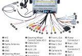 2014 Jeep Patriot Radio Wiring Diagram 2014 Jeep Patriot Stereo Wiring Harness Wiring Diagram