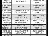 2014 Silverado Radio Wiring Diagram Chevrolet Wiring Color Codes Wiring Diagram Show
