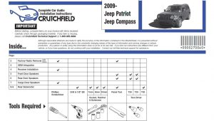 2015 Jeep Patriot Radio Wiring Diagram Jeep Patriot Stereo Wiring Harness Wiring Diagram Schemas