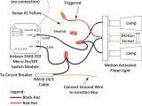 2019 Jeep Wrangler Jl Tail Light Wiring Diagram Co Light Wiring Diagram Pro Wiring Diagram