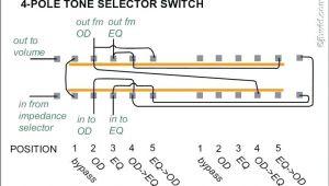 220 3 Phase Wiring Diagram Three Phase Plug Wiring Diagram Free Picture Wiring Diagram Center