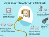 220 Volt Outlet Wiring Diagram Learn About Electrical Outlets In Greece