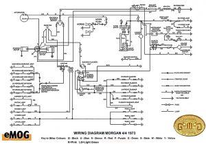 220v Hot Tub Wiring Diagram Morgan Spa Diagram Wiring Diagrams for