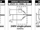 220v Single Phase Wiring Diagram 480 Volt 3 Phase Wiring Diagram for Lights Wiring Diagram List