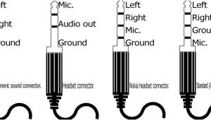 3.5 Mm Audio Cable Wiring Diagram Common 3 5mm 1 8 Inch Audio Jacks and their Pinouts