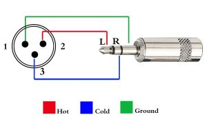 3.5 Mm Jack to Xlr Wiring Diagram Amazon Com Tisino Mini Jack 3 5mm 1 8 Inch Trs Stereo Male to Xlr