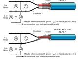3.5 Mm Stereo to Xlr Wiring Diagram the Cable Connection Balanced and Unbalanced Iatse Local 695