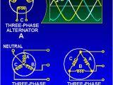 3 Phase Alternator Wiring Diagram Three Phase Alternators