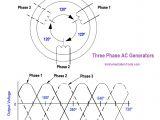 3 Phase Alternator Wiring Diagram Yb 3460 Phase Ac Generator Diagram the Generator is A