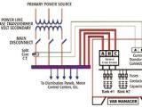 3 Phase Capacitor Bank Wiring Diagram Load Bank Wiring Diagram Wiring Diagram