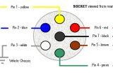 3 Phase Plug Wiring Diagram 20amp 3 Phase Plug Wiring Diagram Schema Diagram Database