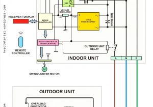 3 Phase Wind Turbine Wiring Diagram Jayco Wiring Diagram Caravan with Images Electrical