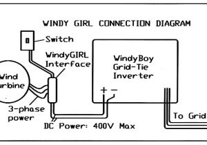 3 Phase Wind Turbine Wiring Diagram Selsam American Twin Superturbine Tm Info Page W Links to