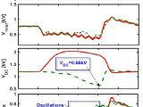 3 Phase Wind Turbine Wiring Diagram Transient Response Of the Dfig Wind Turbine Under 3 Phase