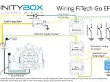 3 Prong Twist Lock Plug Wiring Diagram Plug Wiring Diagram New 4 3 Vortec Wiring Diagram New Wiring Diagram