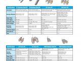 3 Wire Proximity Sensor Wiring Diagram Proximity Sensor Selection Guide