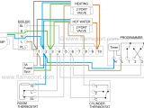 3 Zone Heating System Wiring Diagram Heating System Wiring Wiring Diagram Technic