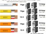30 Amp Breaker Wiring Diagram Color Code for Residential Wire How to Match Wire Size and