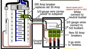 30 Amp Camper Wiring Diagram 30 Amp Rv Wiring Diagram for Your Needs