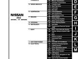 350z Tail Light Wiring Diagram 2005 Nissan 350z Service Repair Manual by 163182 issuu