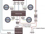 4 Channel Car Amp Wiring Diagram Amplifier Wiring Diagrams How to Add An Amplifier to Your Car Audio
