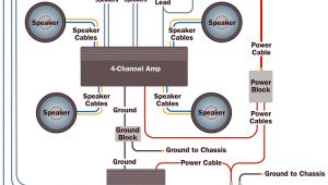 4 Channel Car Amp Wiring Diagram Amplifier Wiring Diagrams How to Add An Amplifier to Your Car Audio