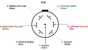 4 Flat Trailer Wiring Diagram 6 Flat Trailer Wiring Diagram Blog Wiring Diagram