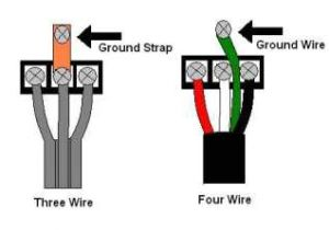 4 Prong Dryer Outlet Wiring Diagram Dryer Cord Installation Guide