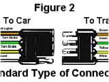 4 Way Flat Connector Wiring Diagram Troubleshoot Trailer Wiring by Color Code