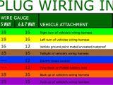 4 Way Flat Trailer Connector Wiring Diagram 4 Way Trailer Plug Wiring Wiring Diagram Used
