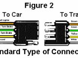 4 Way Flat Trailer Connector Wiring Diagram Troubleshoot Trailer Wiring by Color Code