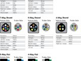 4 Way Trailer Plug Wiring Diagram 6 Way Trailer Plug Wiring Diagram Travel Wiring Diagram Database Blog