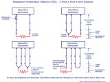 4 Wire Pt100 Wiring Diagram Resistance Temperature Detector Rtd Working Types 2 3 and