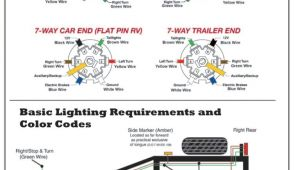 4 Wire to 7 Wire Trailer Wiring Diagram Car Trailer Wire Diagram Trailer Wiring Diagram Trailer