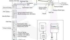 4 Wire Well Pump Wiring Diagram Wiring Diagram for Well Pump Wiring Diagram Technic