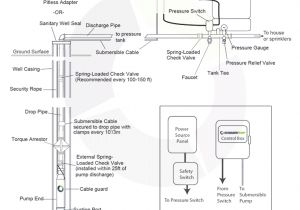 4 Wire Well Pump Wiring Diagram Wiring Diagram for Well Pump Wiring Diagram Technic