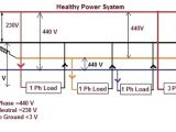 440 Volt 3 Phase Wiring Diagram What is the Voltage Between Neutral and Earth Connection In 3 Phase