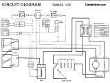 48 Volt Yamaha Golf Cart Wiring Diagram Wiring Diagram Golf Car Wiring Diagram Blog