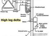 480 120 Control Transformer Wiring Diagram 26 Best 3 Phase Step Up Transformer Images Transformers