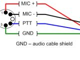 5 Pin Din to Phono Wiring Diagram 5 Pin Din to 35mm Wiring Diagram Wiring Diagram