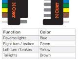 5 Pin Trailer Wiring Harness Diagram Curt Wiring Diagram Wiring Diagram