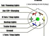 5 Way Round Trailer Plug Wiring Diagram 20 Best Car and Bike Wiring Images Automotive Electrical
