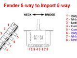 5 Way Switch Wiring Diagram Light Alston with 5 Way Strat Switch Wiring Diagram Wiring Diagram Expert